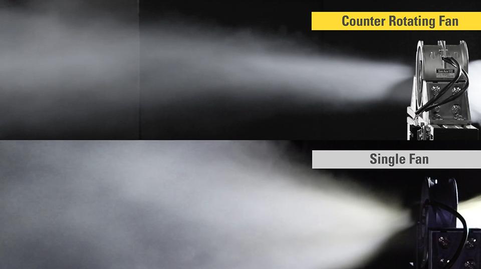 画像:製品イメージ実写撮影・動画制作「二重反転ファンSan Ace 172」/山洋電気